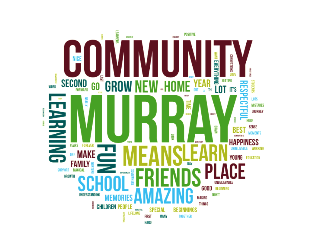 Murray Community Word Cloud